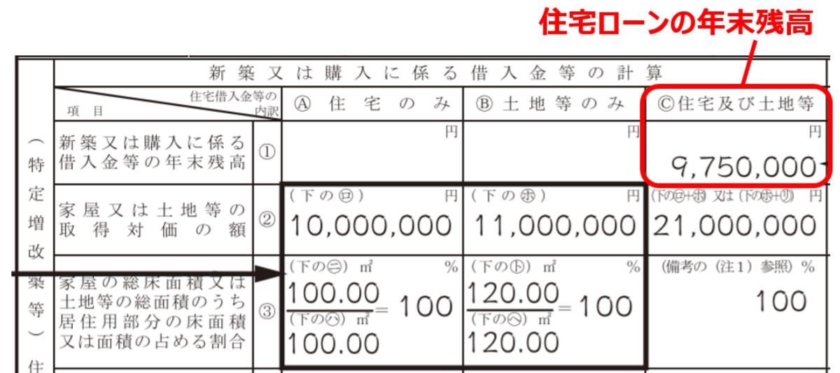 年末調整 住宅ローン控除の書き方2(編集部にて作成)
