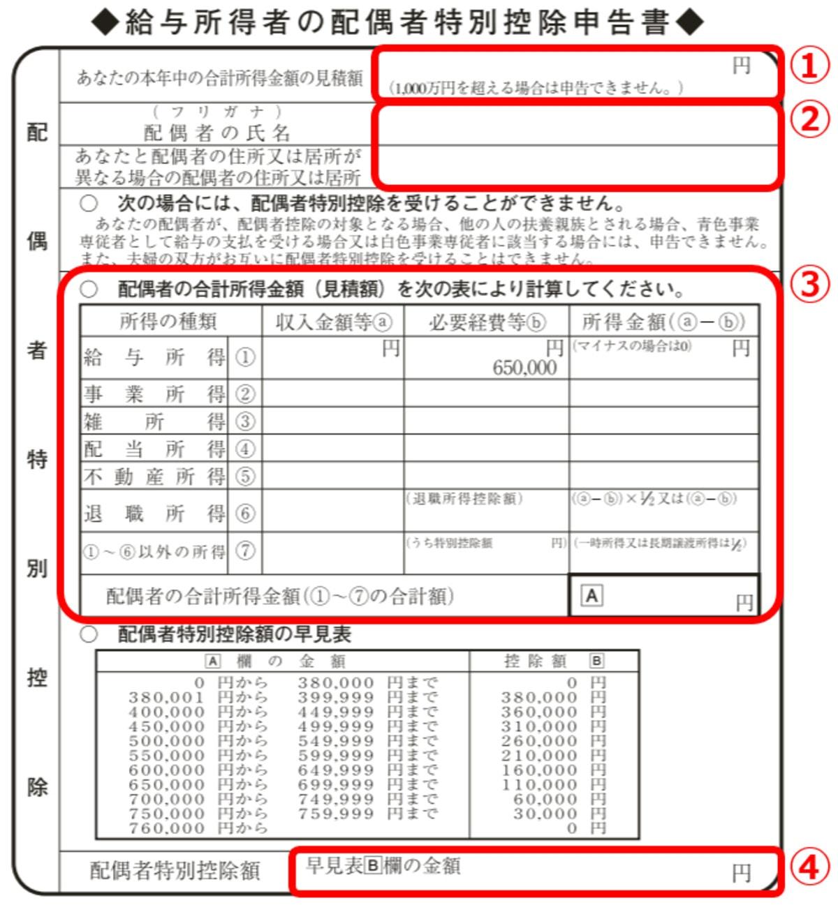配偶者特別控除申告書の書き方0(編集部にて作成)