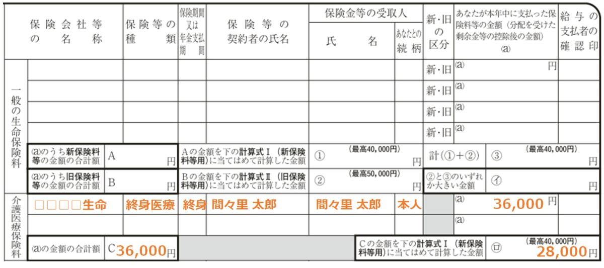 介護医療保険料控除の書き方・記入例1(編集部にて作成)