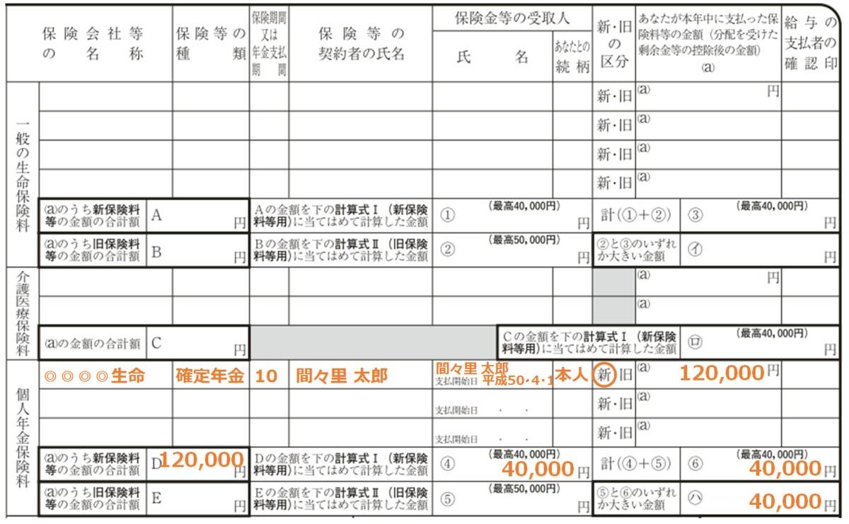 個人年金保険料の書き方・記入例(編集部にて作成)