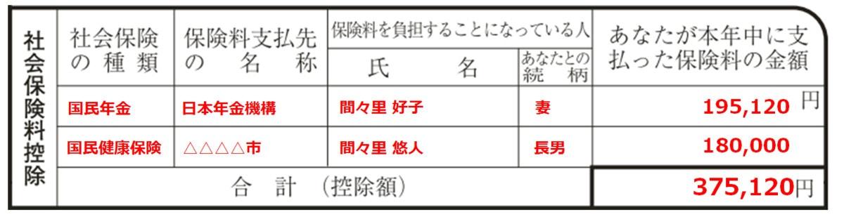 社会保険料控除の書き方・記入例(編集部にて作成)