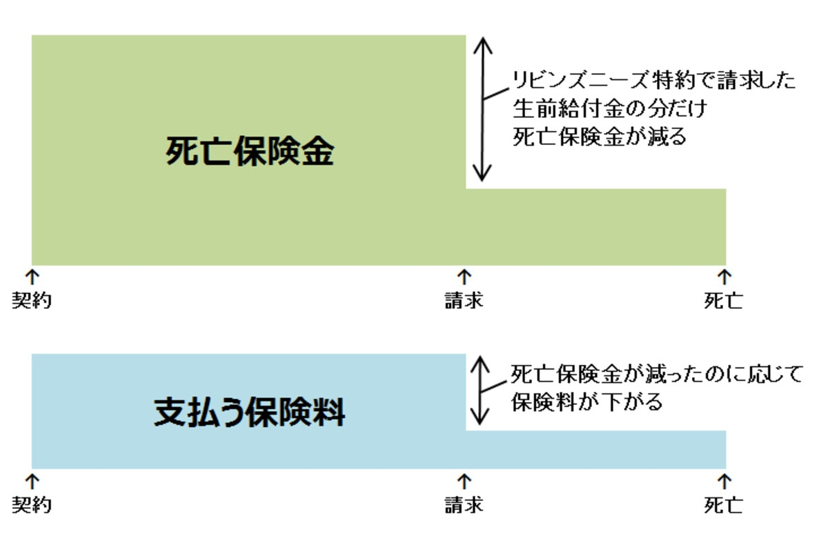 (編集部にて作成)