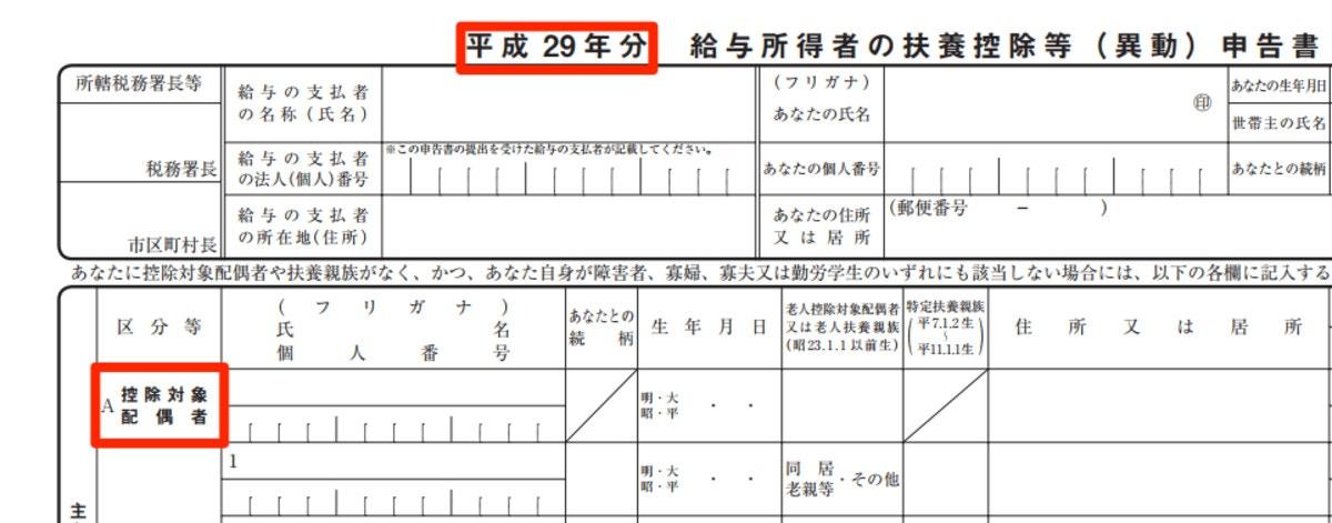 平成29年分の扶養控除申告書の書式(一部拡大)/国税庁ウェブサイトより