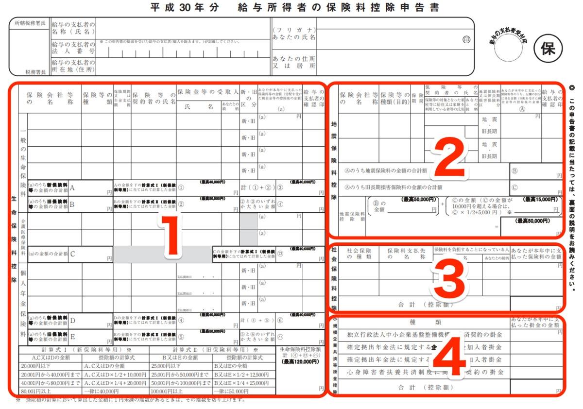保険料控除申告書の記入箇所(編集部にて作成)
