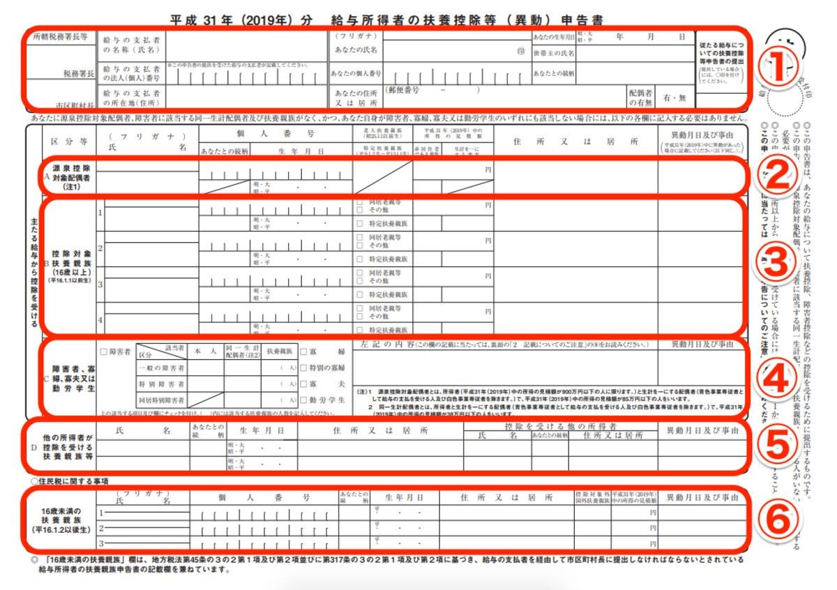 扶養控除申告書の書き方・記入例0(編集部にて作成)