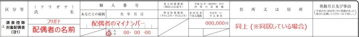 扶養控除申告書の書き方・記入例2(編集部にて作成)