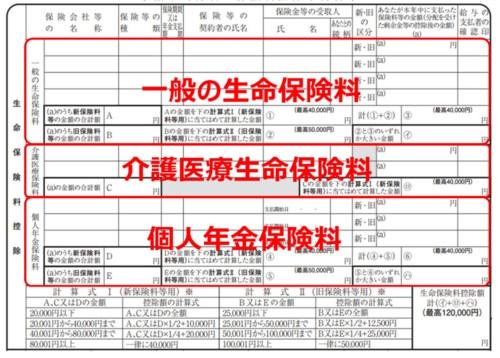 生命保険料控除の書き方・記入例1(編集部にて作成)